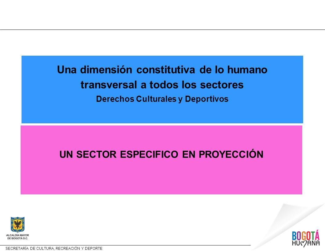 SECRETARÍA DE CULTURA, RECREACIÓN Y DEPORTE UN SECTOR ESPECIFICO EN PROYECCIÓN Una dimensión constitutiva de lo humano transversal a todos los sectore
