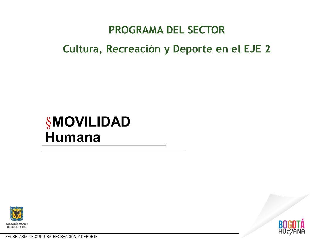 SECRETARÍA DE CULTURA, RECREACIÓN Y DEPORTE Estructura y contenido del Programa PROGRAMA PROYECTO CR y D y META MOVILIDAD HUMANA AMPLIACIÓN E INTEGRACIÓN DE LA RED DE CICLORRUTAS CON LA INFRAESTRUCTURA DEL SISTEMA DE TRANSPORTE PÚBLICO MASIVO METAS: Implementar el centro de promoción del caminante y la bicicleta.