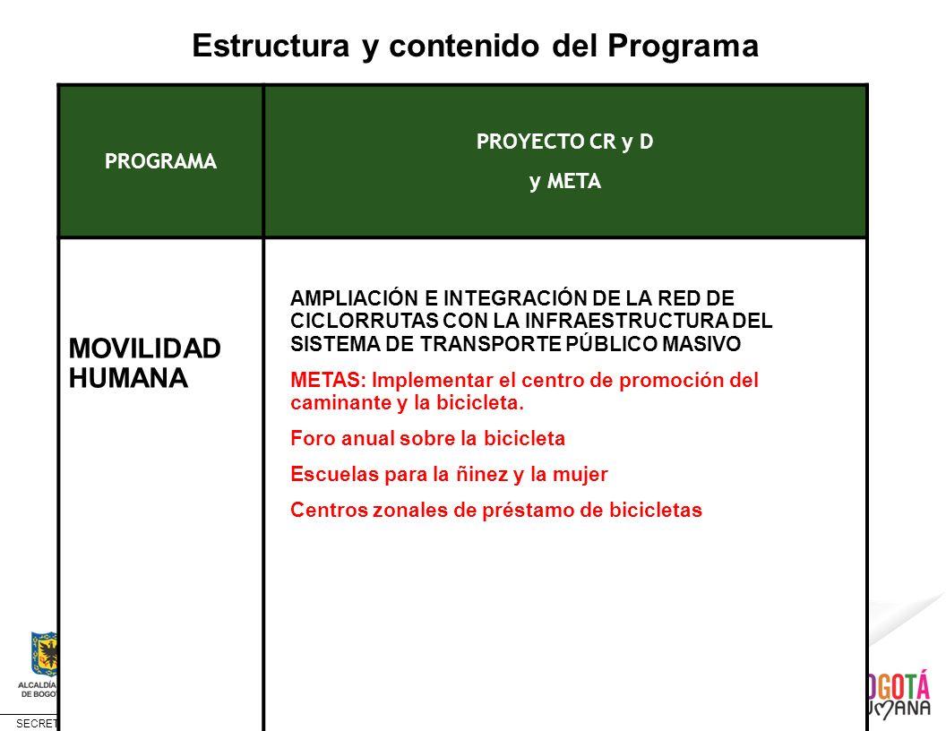 SECRETARÍA DE CULTURA, RECREACIÓN Y DEPORTE Estructura y contenido del Programa PROGRAMA PROYECTO CR y D y META MOVILIDAD HUMANA AMPLIACIÓN E INTEGRAC