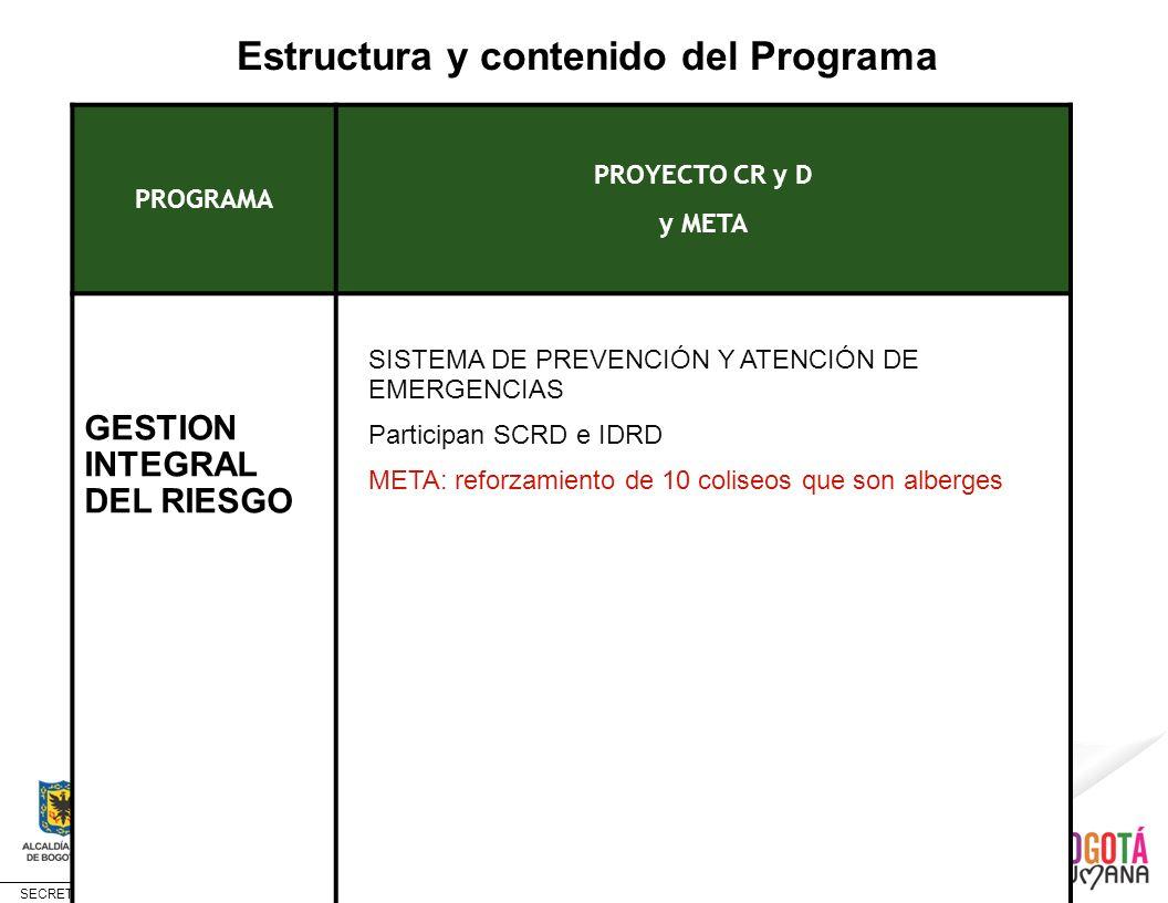 SECRETARÍA DE CULTURA, RECREACIÓN Y DEPORTE Estructura y contenido del Programa PROGRAMA PROYECTO CR y D y META GESTION INTEGRAL DEL RIESGO SISTEMA DE