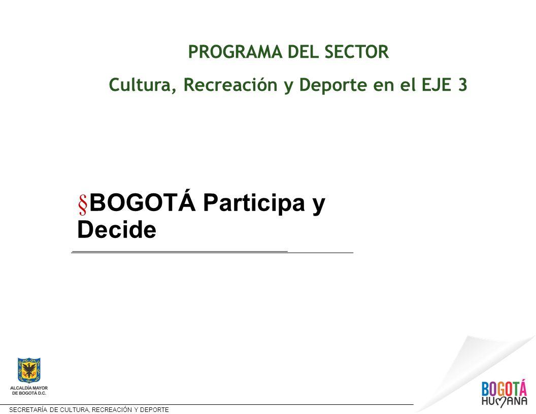 SECRETARÍA DE CULTURA, RECREACIÓN Y DEPORTE Estructura y contenido del Programa PROGRAMA PROYECTO CR y D y META BOGOTÁ PARTICIPA Y DECIDE PLANEACIÓN Y PRESUPUESTO PARTICIPATIVO EDUCACIÓN PARA LA PARTICIPACIÓN METAS: -Desarrollar 12 procesos participativos para la planeación transversal de políticas públicas para superar la segregación -Aumentar a 22% la participación en organizaciones sociales
