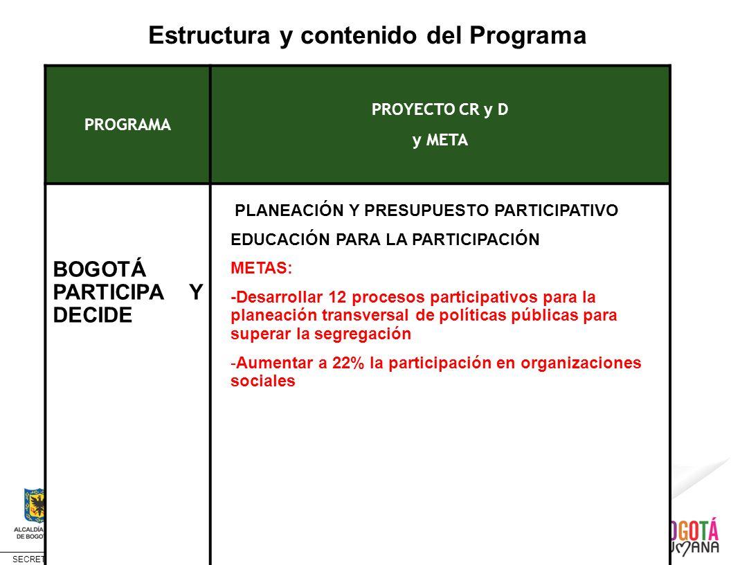 SECRETARÍA DE CULTURA, RECREACIÓN Y DEPORTE Estructura y contenido del Programa PROGRAMA PROYECTO CR y D y META BOGOTÁ PARTICIPA Y DECIDE PLANEACIÓN Y