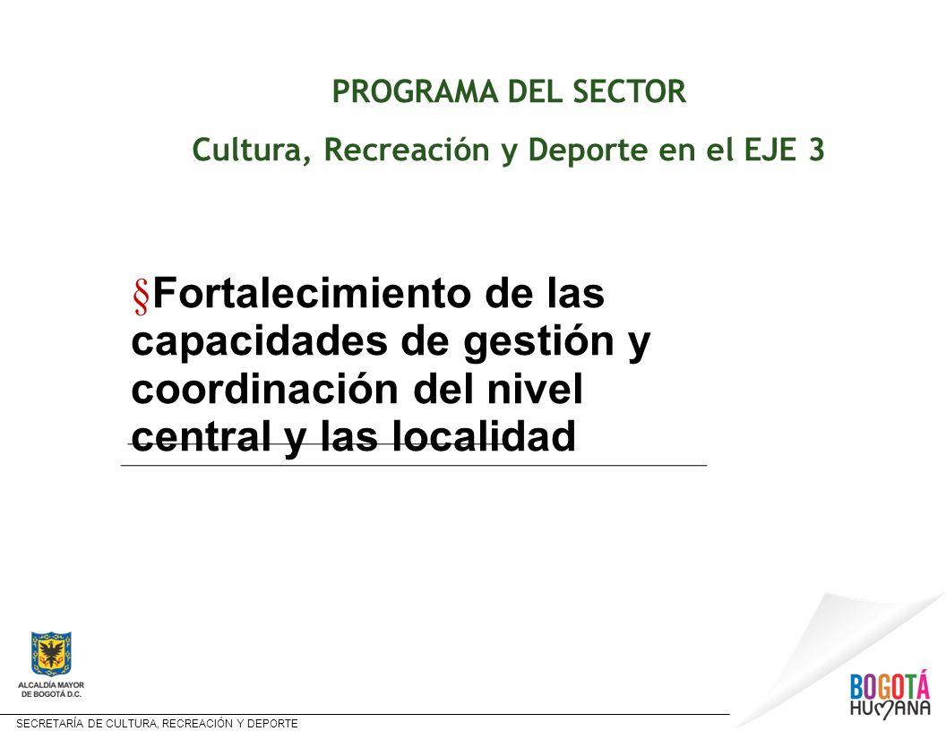 SECRETARÍA DE CULTURA, RECREACIÓN Y DEPORTE Estructura y contenido del Programa PROGRAMA PROYECTO CR y D y META FORTALECIMI ENTO DE LAS CAPACIDADE S DE GESTIÓN Y COORDINACI ÓN DEL NIVEL CENTRAL Y LAS LOCALIDAD REORGANIZACIÓN DE LAS ESTRATEGIAS DE INTERVENCIÓN DE LOS SECTORES EN LAS LOCALIDADES METAS: Realizar un proceso de definición de compentencias exclusivas para las localidades que mejoren la gestión local.