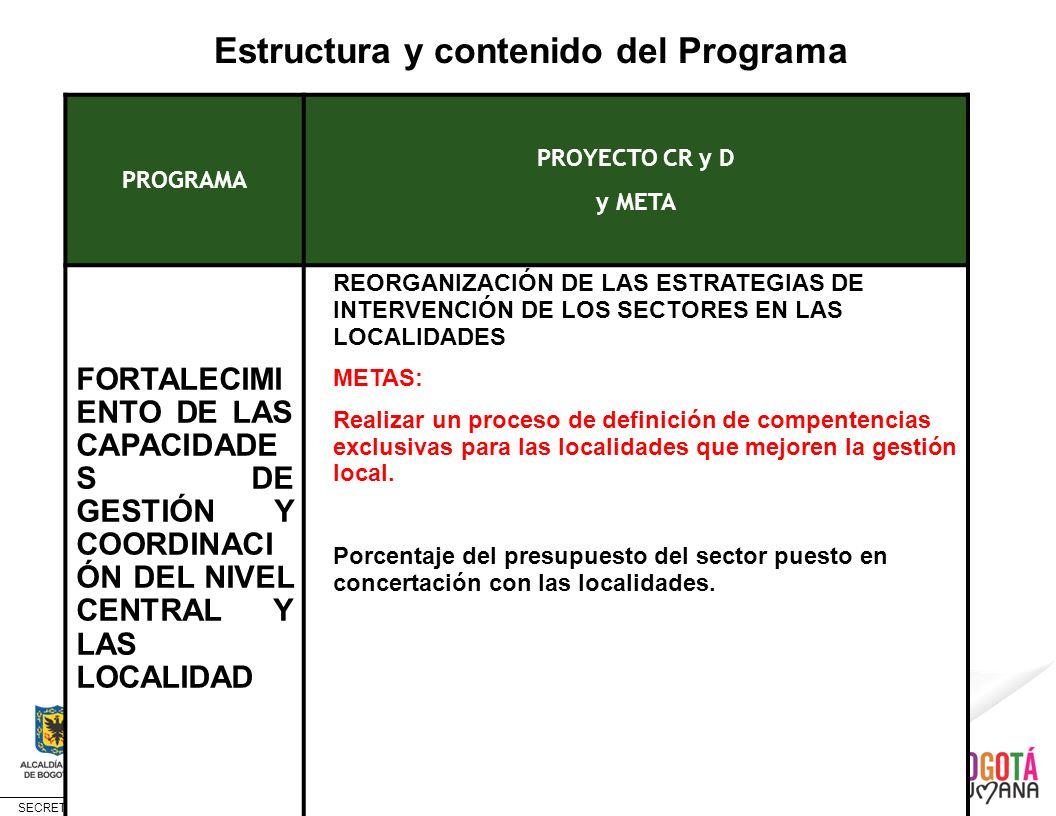 SECRETARÍA DE CULTURA, RECREACIÓN Y DEPORTE Estructura y contenido del Programa PROGRAMA PROYECTO CR y D y META FORTALECIMI ENTO DE LAS CAPACIDADE S D