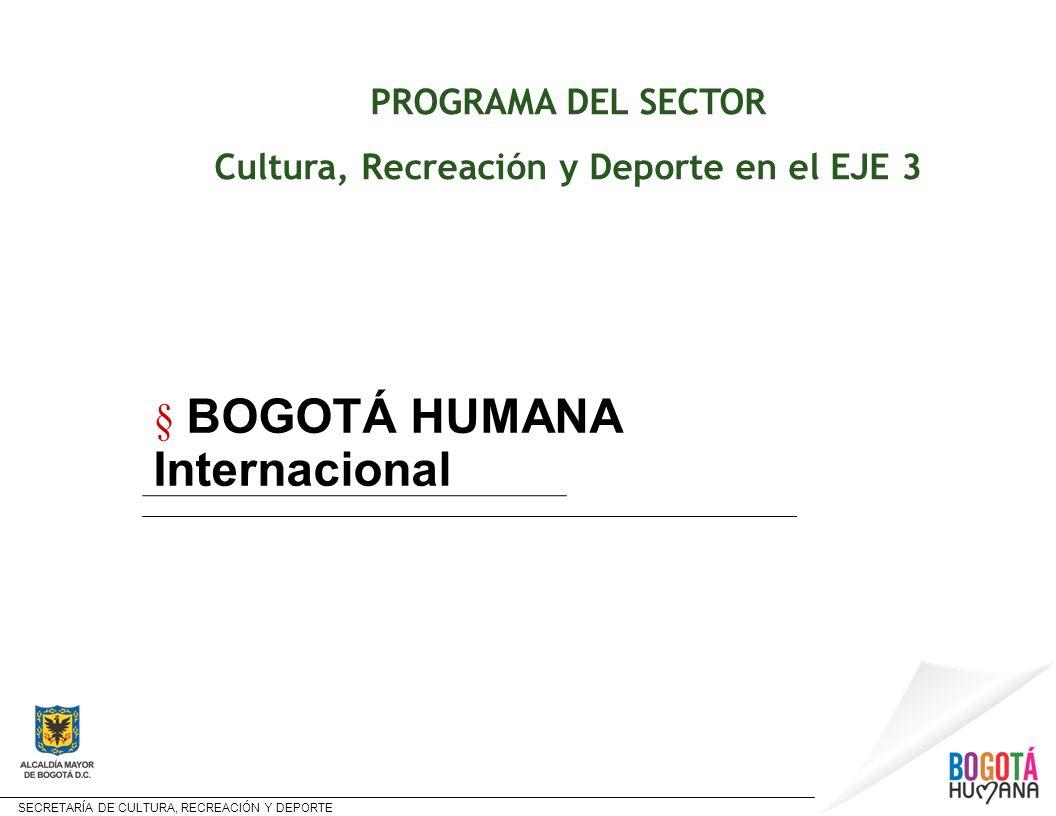 SECRETARÍA DE CULTURA, RECREACIÓN Y DEPORTE Estructura y contenido del Programa PROGRAMA PROYECTO CR y D y META BOGOTÁ HUMANA INTERNACIONAL COOPERACIÓN INTEGRAL Y LIDERAZGO ESTRATÉGICO DE BOGOTÁ HUMANA METAS Suscribir, implementar y ejecutar 25 convenios de cooperación técnica o financiera Participan: IDARTES IDPC OFB IRD FGAA Programas de movilidad de agentes del sector Convenios Bilaterales y Eventos de Ciudad