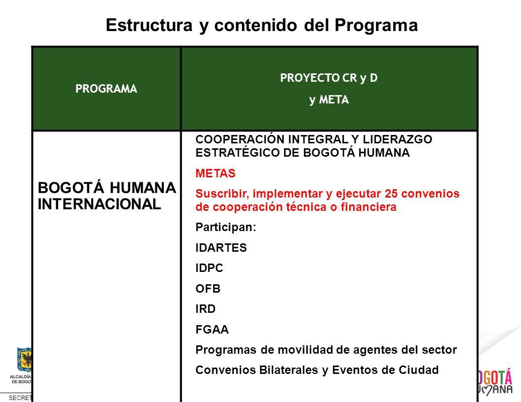 SECRETARÍA DE CULTURA, RECREACIÓN Y DEPORTE Estructura y contenido del Programa PROGRAMA PROYECTO CR y D y META BOGOTÁ HUMANA INTERNACIONAL COOPERACIÓ