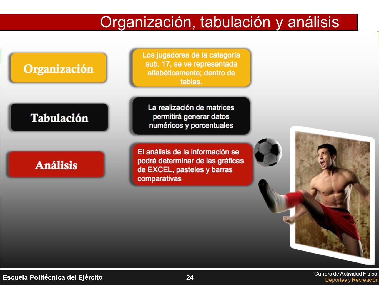 Escuela Politécnica del Ejército Carrera de Actividad Física Deportes y Recreación 24 Organización, tabulación y análisis