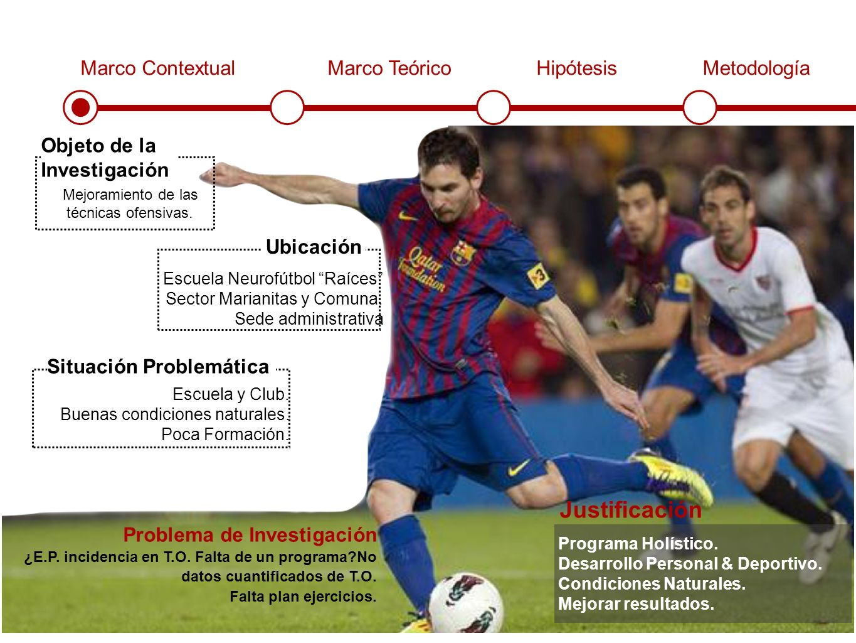 Marco ContextualMarco TeóricoHipótesisMetodología Escuela Neurofútbol Raíces Sector Marianitas y Comuna.