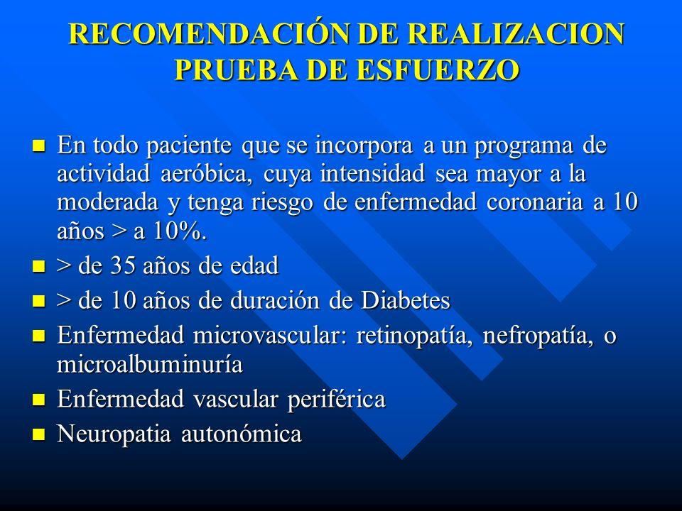 RECOMENDACIÓN DE REALIZACION PRUEBA DE ESFUERZO En todo paciente que se incorpora a un programa de actividad aeróbica, cuya intensidad sea mayor a la