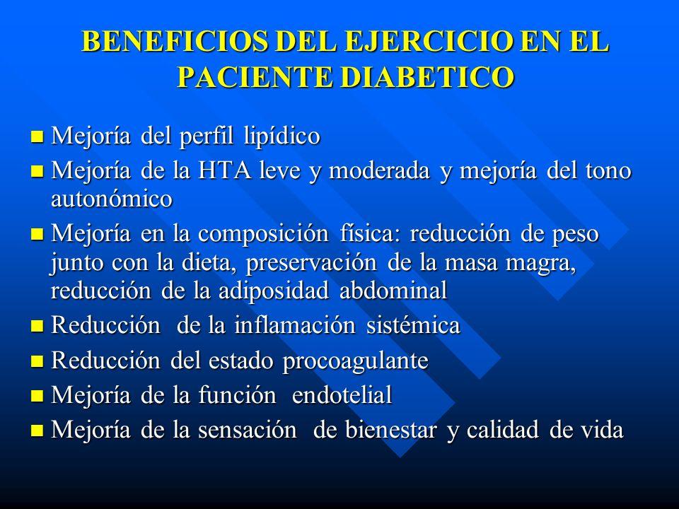 BENEFICIOS DEL EJERCICIO EN EL PACIENTE DIABETICO Mejoría del perfil lipídico Mejoría del perfil lipídico Mejoría de la HTA leve y moderada y mejoría