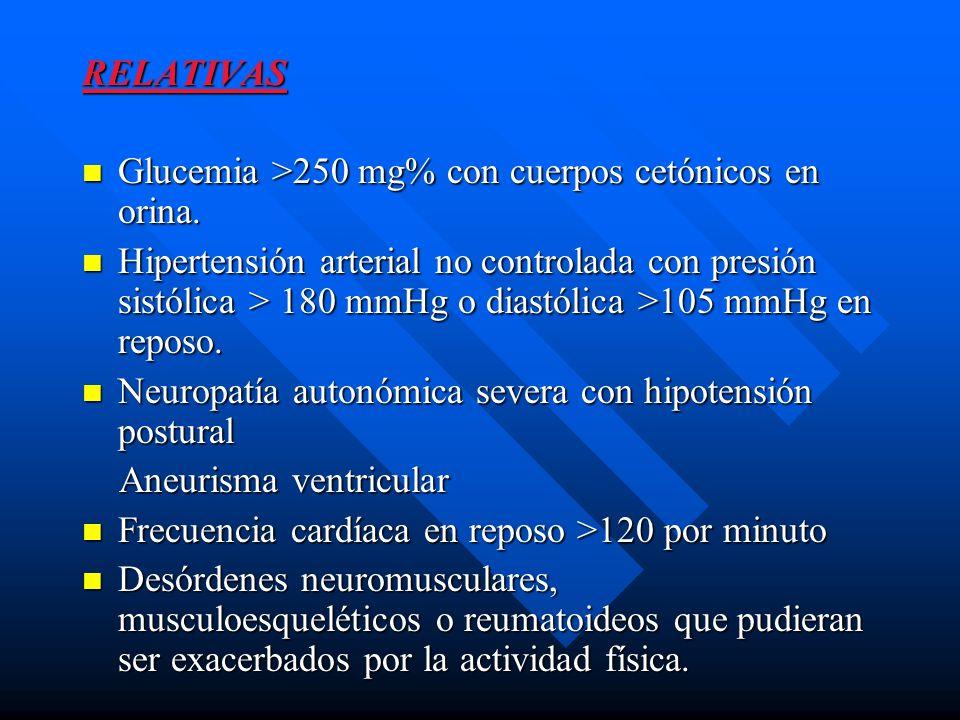 RELATIVAS Glucemia >250 mg% con cuerpos cetónicos en orina. Glucemia >250 mg% con cuerpos cetónicos en orina. Hipertensión arterial no controlada con