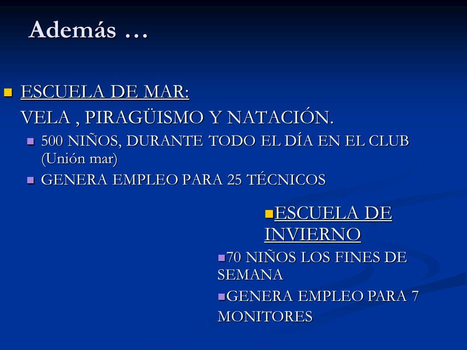 ESCUELA DE MAR: ESCUELA DE MAR: VELA, PIRAGÜISMO Y NATACIÓN. 500 NIÑOS, DURANTE TODO EL DÍA EN EL CLUB (Unión mar) 500 NIÑOS, DURANTE TODO EL DÍA EN E