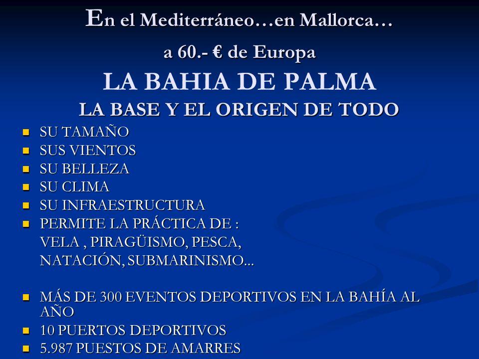 E n el Mediterráneo…en Mallorca… a 60.- de Europa LA BASE Y EL ORIGEN DE TODO E n el Mediterráneo…en Mallorca… a 60.- de Europa LA BAHIA DE PALMA LA B