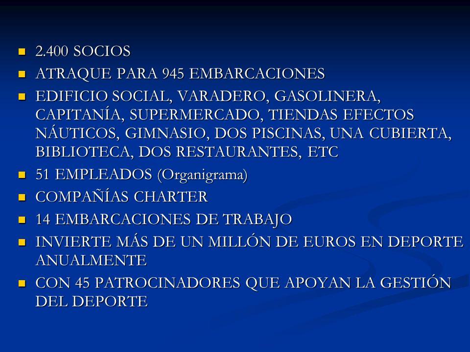 2.400 SOCIOS 2.400 SOCIOS ATRAQUE PARA 945 EMBARCACIONES ATRAQUE PARA 945 EMBARCACIONES EDIFICIO SOCIAL, VARADERO, GASOLINERA, CAPITANÍA, SUPERMERCADO