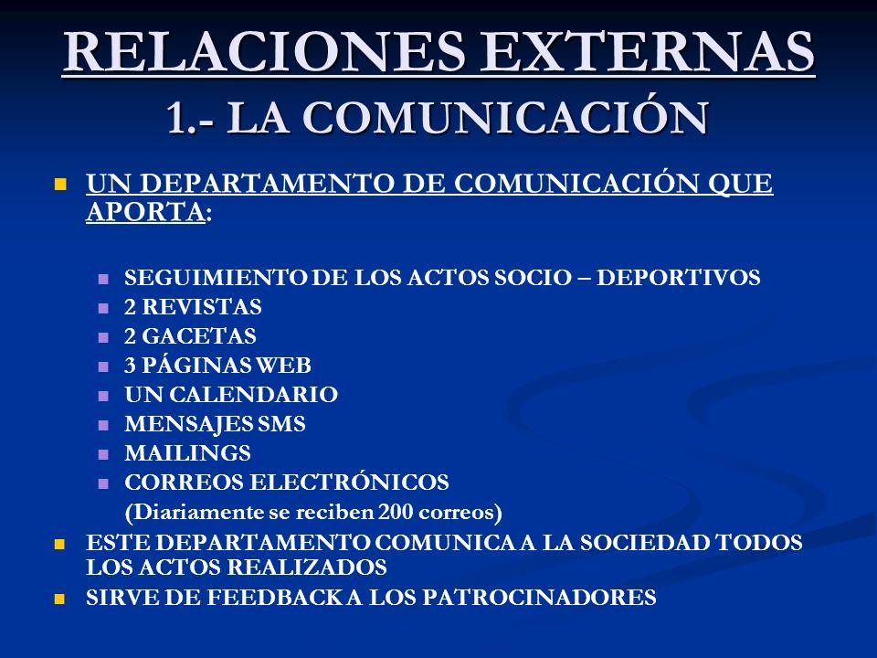 RELACIONES EXTERNAS 1.- LA COMUNICACIÓN UN DEPARTAMENTO DE COMUNICACIÓN QUE APORTA: SEGUIMIENTO DE LOS ACTOS SOCIO – DEPORTIVOS 2 REVISTAS 2 GACETAS 3