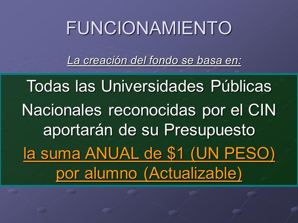 FUNCIONAMIENTO Todas las Universidades Públicas Nacionales reconocidas por el CIN aportarán de su Presupuesto la suma ANUAL de $1 (UN PESO) por alumno (Actualizable) La creación del fondo se basa en:
