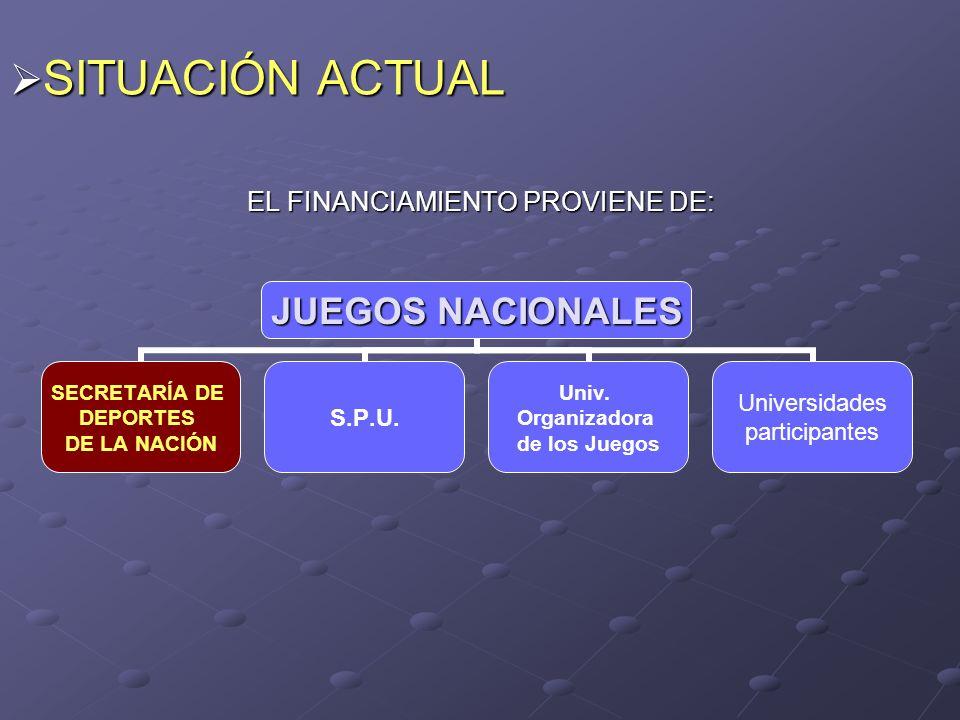 EL FINANCIAMIENTO PROVIENE DE: JUEGOS NACIONALES SECRETARÍA DE DEPORTES DE LA NACIÓN S.P.U.