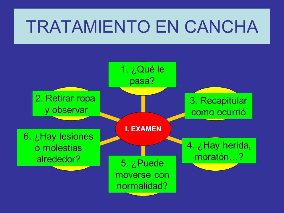 TRATAMIENTO EN CANCHA I.EXAMEN Valoración previa Analizar las causas ¿Existen síntomas.