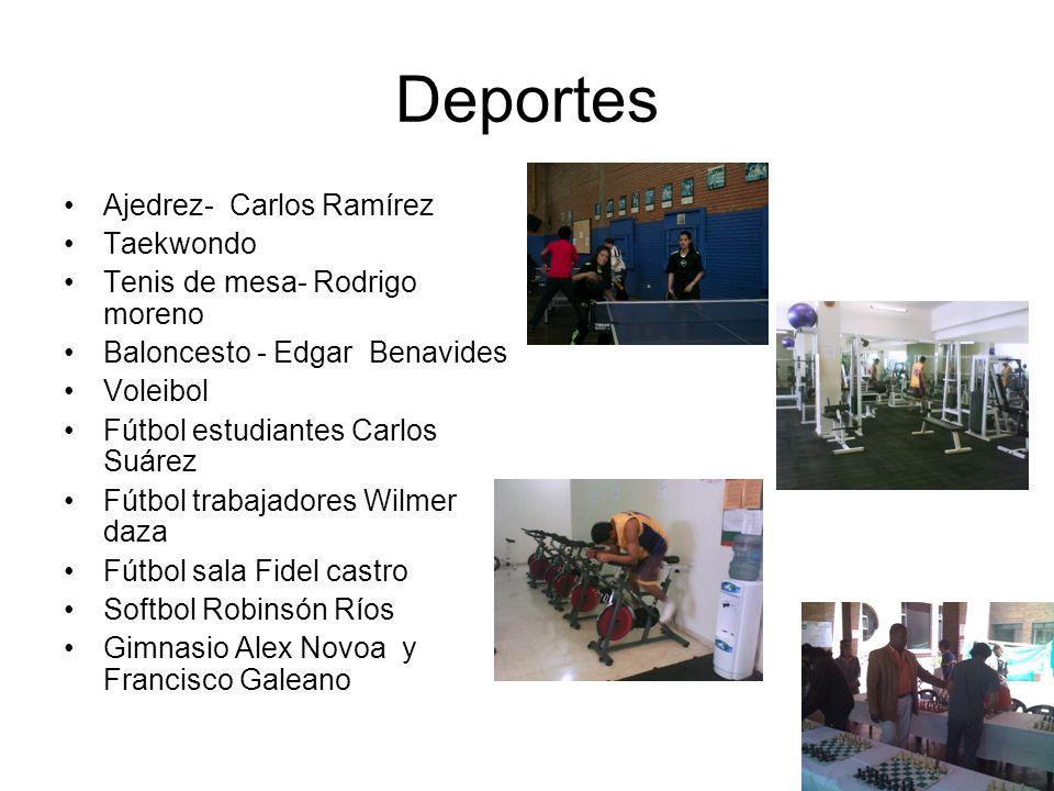 Otras Actividades Competencias Ascun y Cerros Actividades Torneos internos Exhibiciones Préstamo de implementos deportivos Recreación Futbolín, billarin, ping pong entre otras actividades Apoyamos cualquiera que sea tu actividad deportiva Escenarios: Cancha múltiple, salón de taekwondo, gimnasio, mesa de ping pong, sala de ajedrez