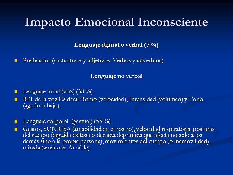 LENGUAJE NO VERBAL Y SU IMPACTO EMOCIONAL E INCONSCIENTE EN LA COMUNICACIÓN