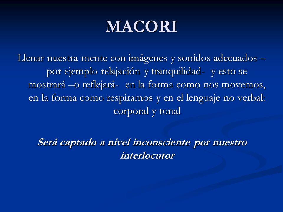 PRINCIPIO MACORI MACORI: Manifestación Conductual de Una Representación Interna