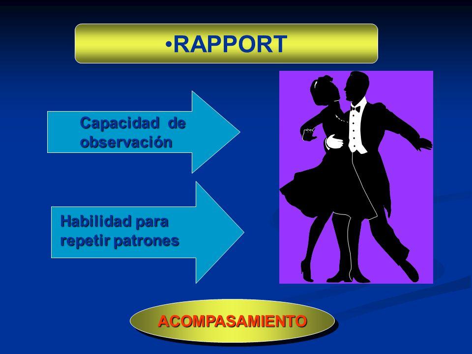 Rapport Hipnótico Técnica de Rapport Instantáneo Transformarse mentalmente en la otra persona Transformarse mentalmente en la otra persona
