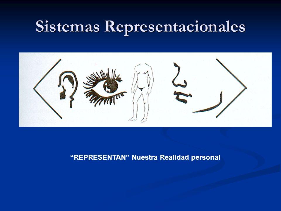 Sistemas RepresentacionalesSistemas Representacionales Unidades neurológicas sensorio- motoras de procesamiento interno basadas en los cinco sentidos