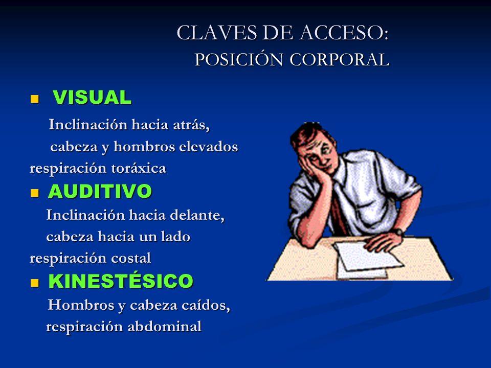Claves de Acceso Corporal OcularRespiratoriaGesticularesPosturales Tempo o Ritmo de la voz Las más simples con las Claves de Acceso Corporales Ocular