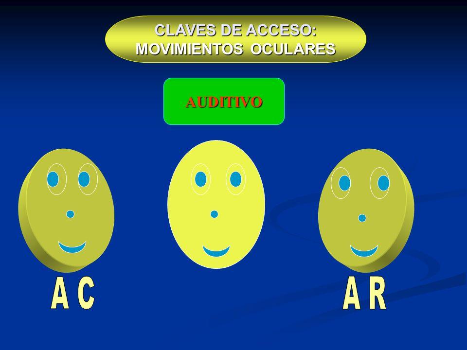 CLAVES DE ACCESO: MOVIMIENTOS OCULARES VISUAL