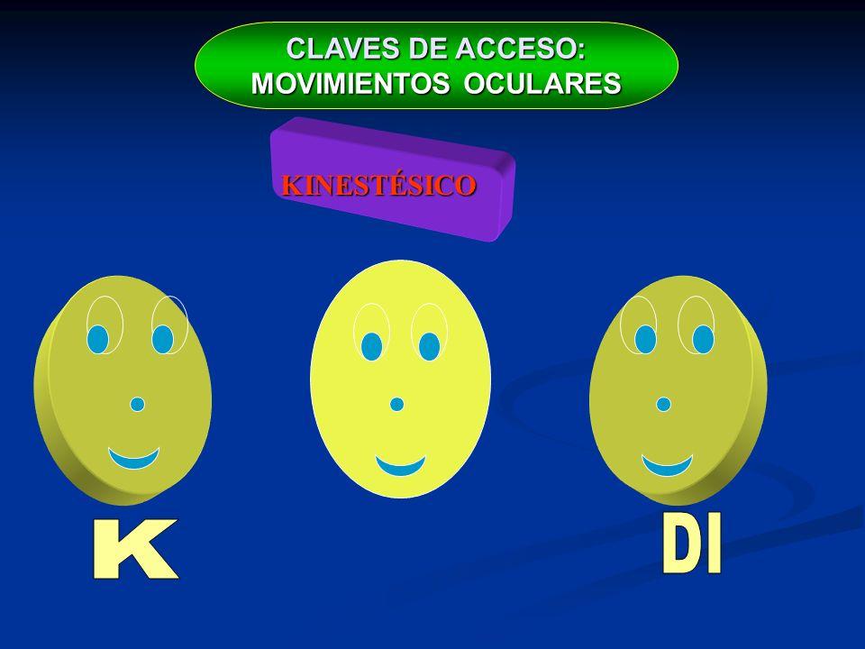 CLAVES DE ACCESO: MOVIMIENTOS OCULARES AUDITIVO