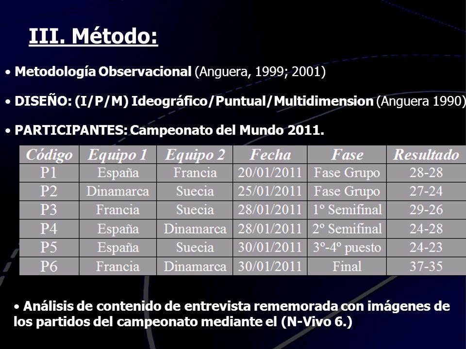 Instrumento de observación: sistema de categorías ad hod (SODMO-2) :Instrumento de observación: Instrumento de registro: MACHTVISION STUDIO PREMIUM v.1.0.