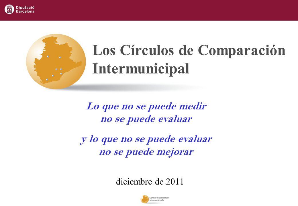 Los Círculos de Comparación Intermunicipal Lo que no se puede medir no se puede evaluar y lo que no se puede evaluar no se puede mejorar diciembre de