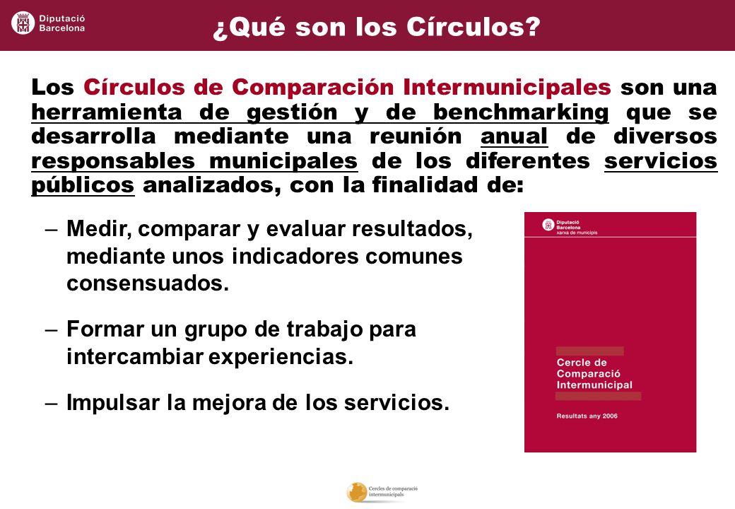 ¿Qué son los Círculos? Los Círculos de Comparación Intermunicipales son una herramienta de gestión y de benchmarking que se desarrolla mediante una re