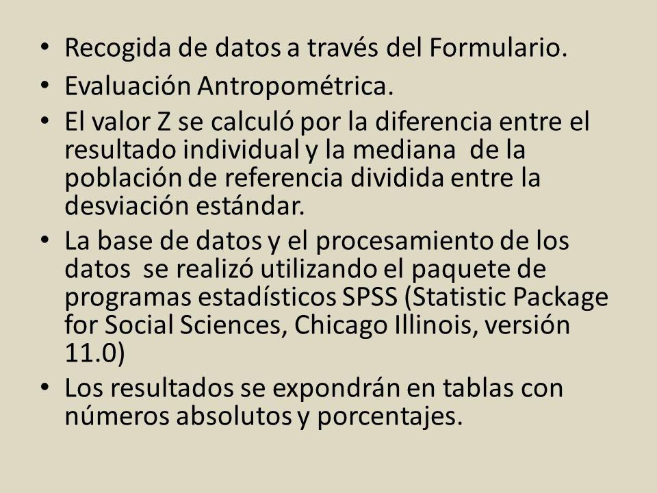 Recogida de datos a través del Formulario. Evaluación Antropométrica. El valor Z se calculó por la diferencia entre el resultado individual y la media