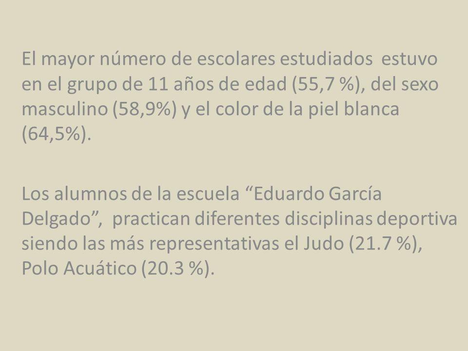 El mayor número de escolares estudiados estuvo en el grupo de 11 años de edad (55,7 %), del sexo masculino (58,9%) y el color de la piel blanca (64,5%