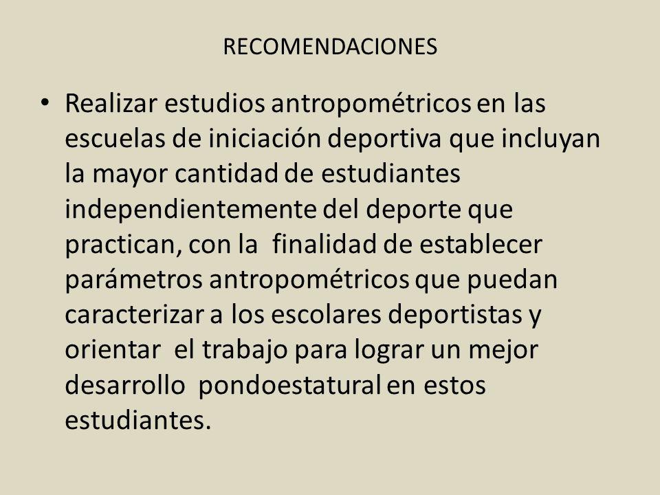 RECOMENDACIONES Realizar estudios antropométricos en las escuelas de iniciación deportiva que incluyan la mayor cantidad de estudiantes independientem