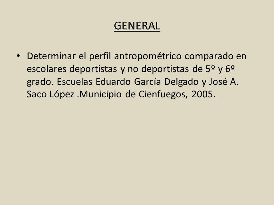 GENERAL Determinar el perfil antropométrico comparado en escolares deportistas y no deportistas de 5º y 6º grado. Escuelas Eduardo García Delgado y Jo