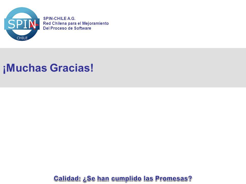 SPIN-CHILE A.G. Red Chilena para el Mejoramiento Del Proceso de Software ¡Muchas Gracias!