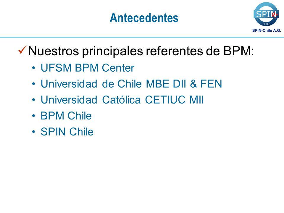 Antecedentes Nuestros principales referentes de BPM: UFSM BPM Center Universidad de Chile MBE DII & FEN Universidad Católica CETIUC MII BPM Chile SPIN Chile