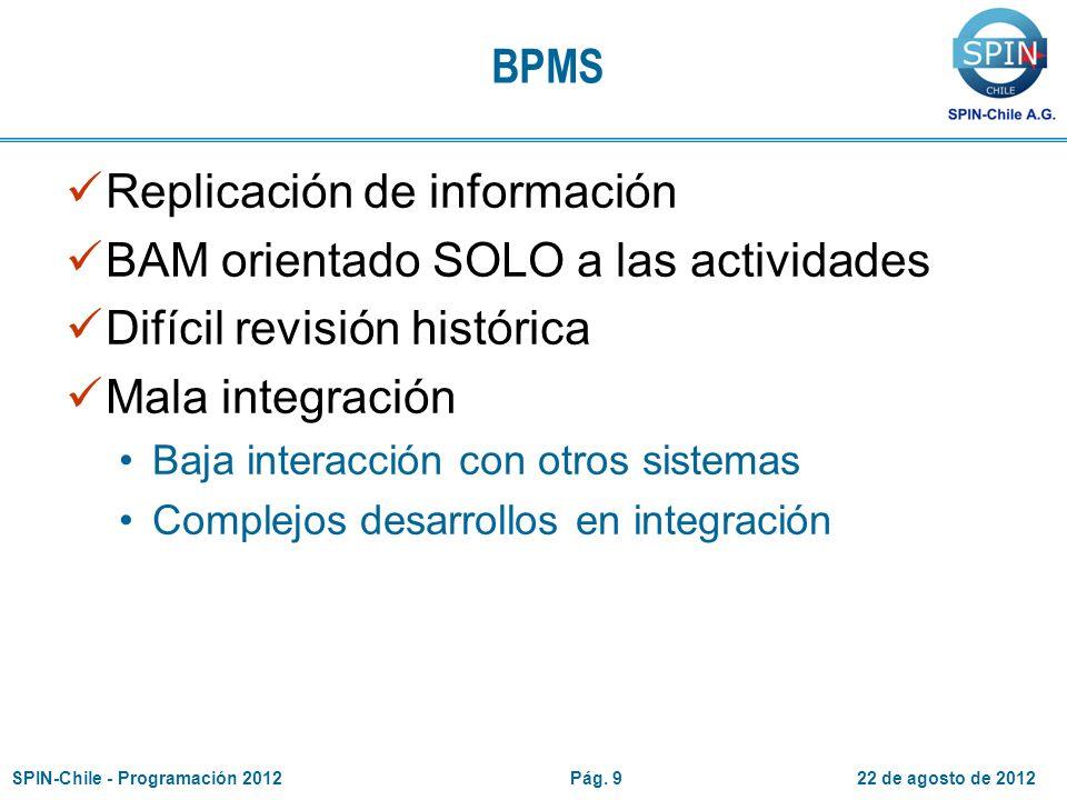 BPMS Replicación de información BAM orientado SOLO a las actividades Difícil revisión histórica Mala integración Baja interacción con otros sistemas Complejos desarrollos en integración 22 de agosto de 2012SPIN-Chile - Programación 2012Pág.