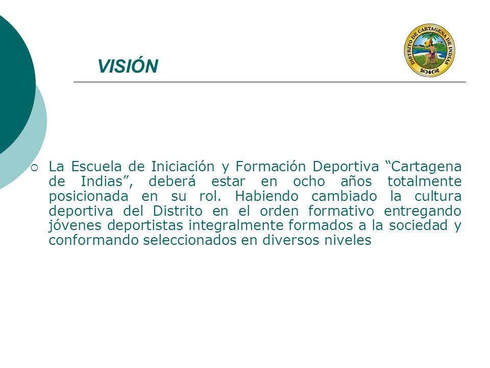 VISIÓN La Escuela de Iniciación y Formación Deportiva Cartagena de Indias, deberá estar en ocho años totalmente posicionada en su rol. Habiendo cambia