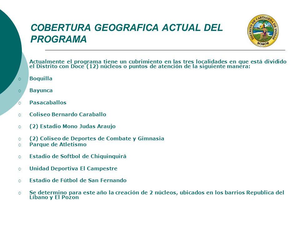 COBERTURA GEOGRAFICA ACTUAL DEL PROGRAMA Actualmente el programa tiene un cubrimiento en las tres localidades en que está dividido el Distrito con Doc