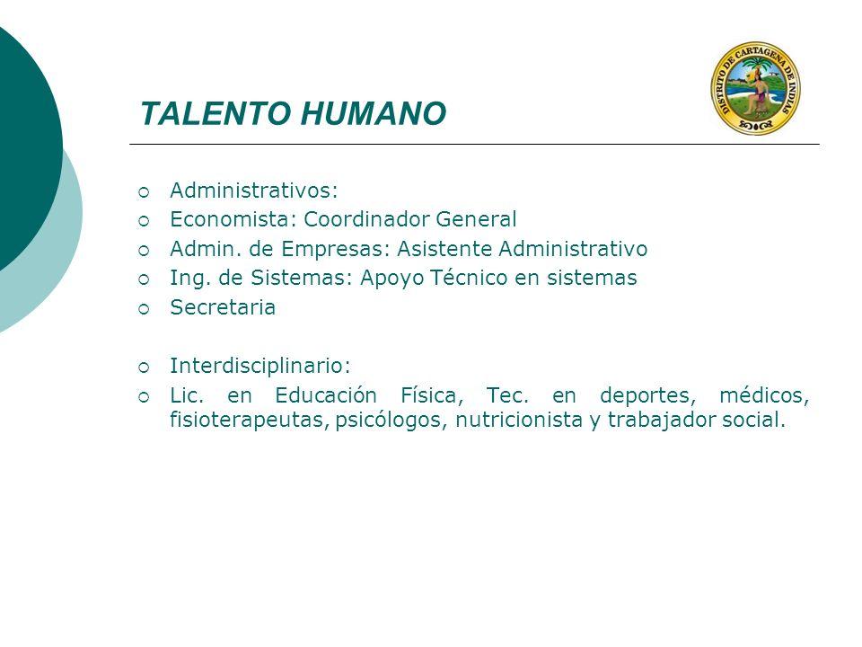 TALENTO HUMANO Administrativos: Economista: Coordinador General Admin. de Empresas: Asistente Administrativo Ing. de Sistemas: Apoyo Técnico en sistem