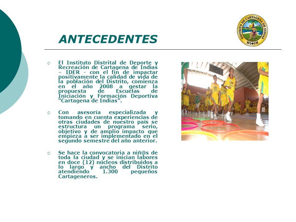 ANTECEDENTES El Instituto Distrital de Deporte y Recreación de Cartagena de Indias – IDER - con el fin de impactar positivamente la calidad de vida de
