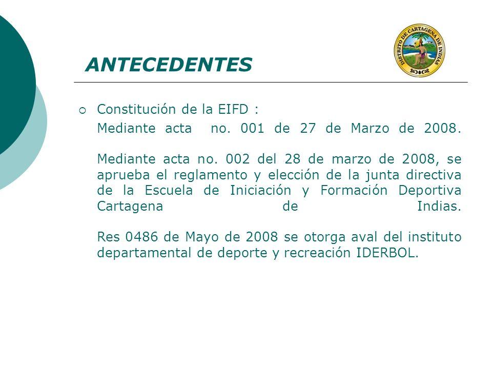 ANTECEDENTES Constitución de la EIFD : Mediante acta no. 001 de 27 de Marzo de 2008. Mediante acta no. 002 del 28 de marzo de 2008, se aprueba el regl