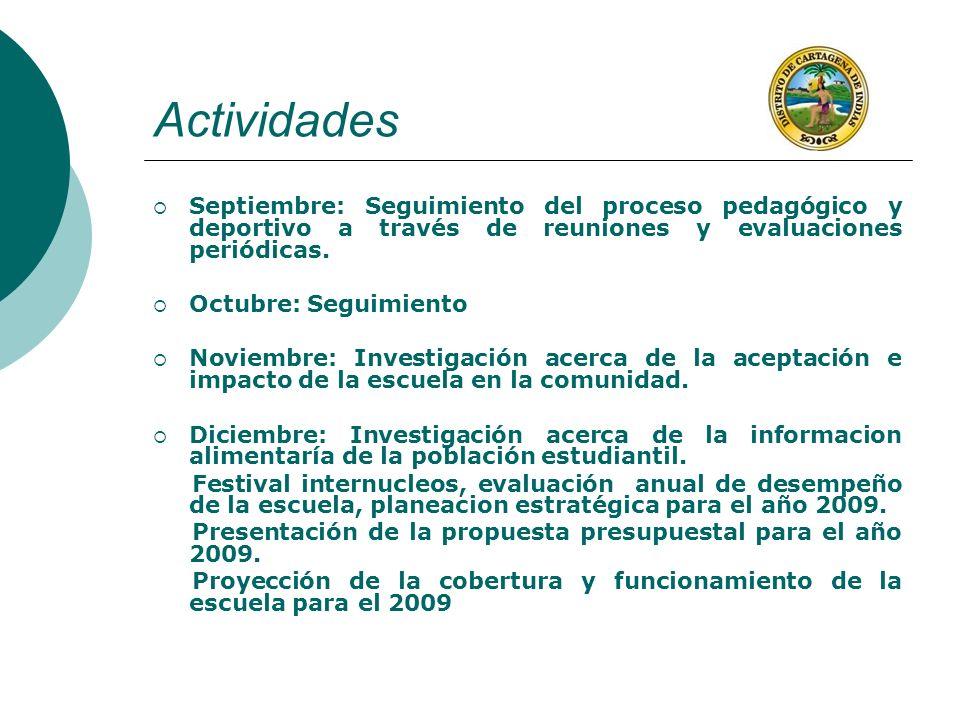 Actividades Septiembre: Seguimiento del proceso pedagógico y deportivo a través de reuniones y evaluaciones periódicas. Octubre: Seguimiento Noviembre