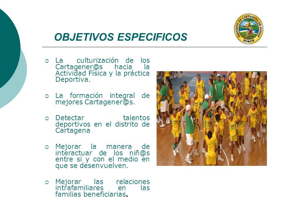 OBJETIVOS ESPECIFICOS La culturización de los Cartagener@s hacia la Actividad Física y la práctica Deportiva. La formación integral de mejores Cartage