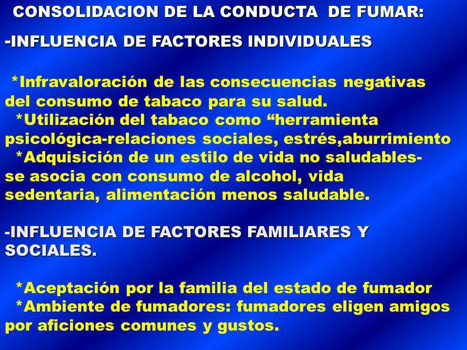 - INFLUENCIA DE FACTORES INDIVIDUALES *Infravaloración de las consecuencias negativas del consumo de tabaco para su salud.