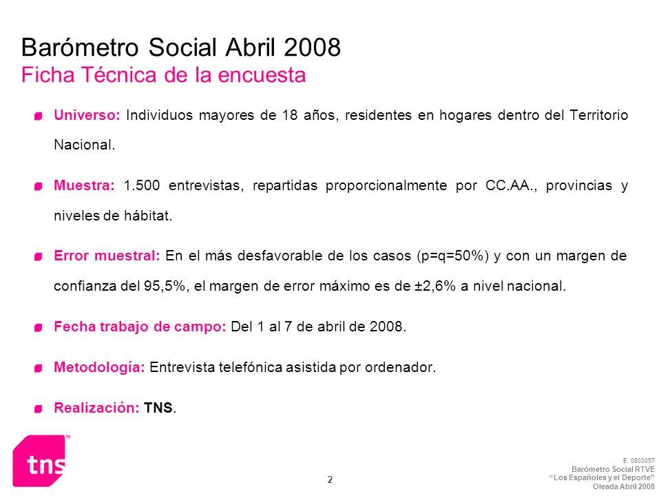 E. 0803057 Barómetro Social RTVE Los Españoles y el Deporte Oleada Abril 2008 2 Barómetro Social Abril 2008 Ficha Técnica de la encuesta Universo: Ind
