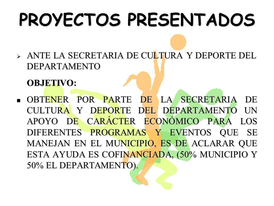 PROYECTOS ANTE LA SECRETARIA DE CULTURA Y DEPORTE DE CUNDINAMARCA BALONCESTO, VOLEIBOL, FUTSAL, FÚTBOL, ATLETISMO.BALONCESTO, VOLEIBOL, FUTSAL, FÚTBOL, ATLETISMO.